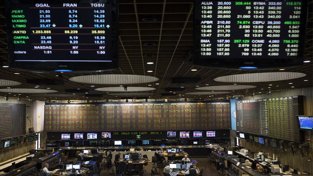 Fuerte recuperación de acciones en Buenos Aires y ADR en Wall Street